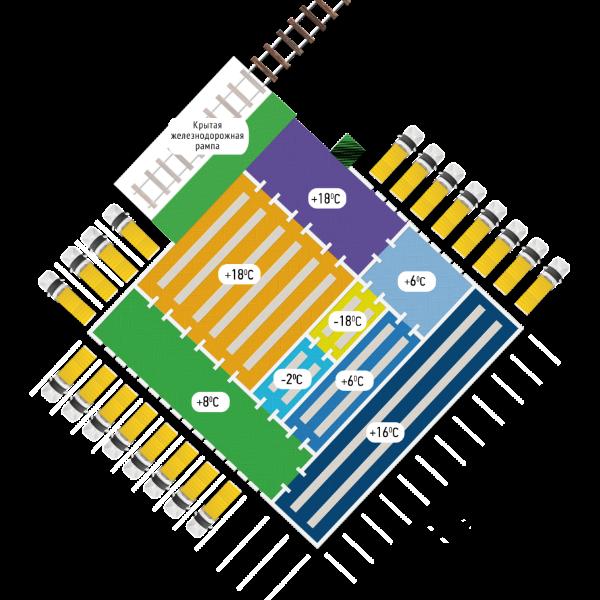 Схема склада ВКТ
